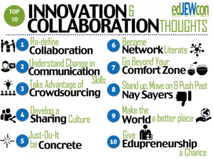 Top 10 Innovation & Collaboration Thoughts