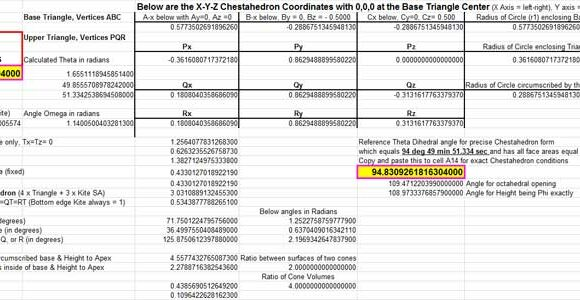 Chestahedron Calculations