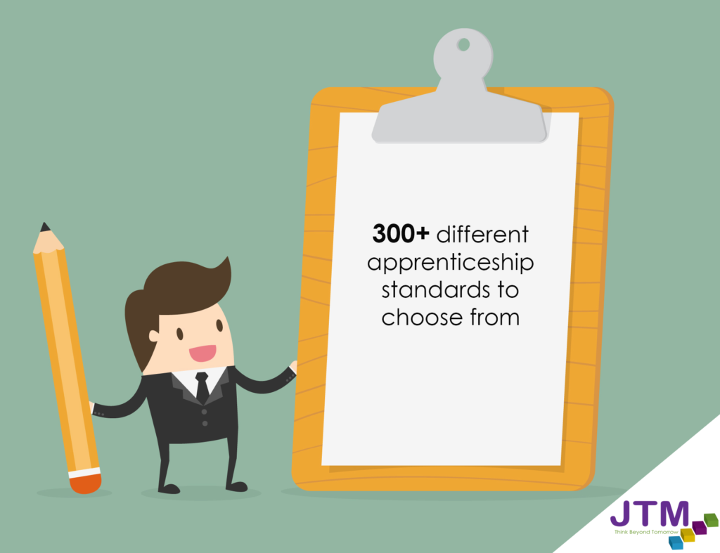 Infographic to show that there are 300+ different apprenticeship standard to choice from