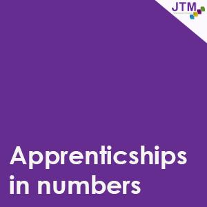 Apprenticeships in numbers