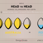Head to Head: Part One of #RWCO2