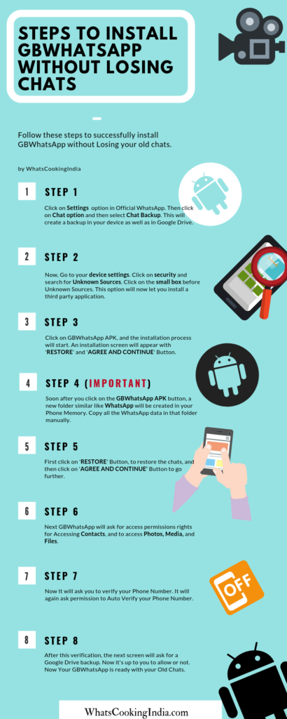 How to Lock WhatsApp Conversations with GBWhatsApp?