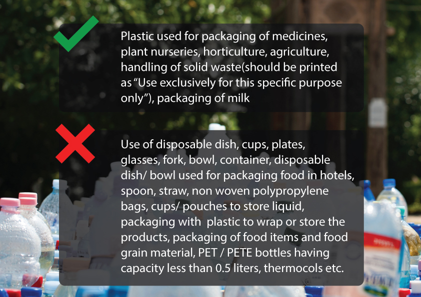 Plastic Ban in Maharashtra: Things You Should Know