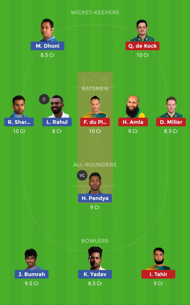 Grand League Team SA vs IND