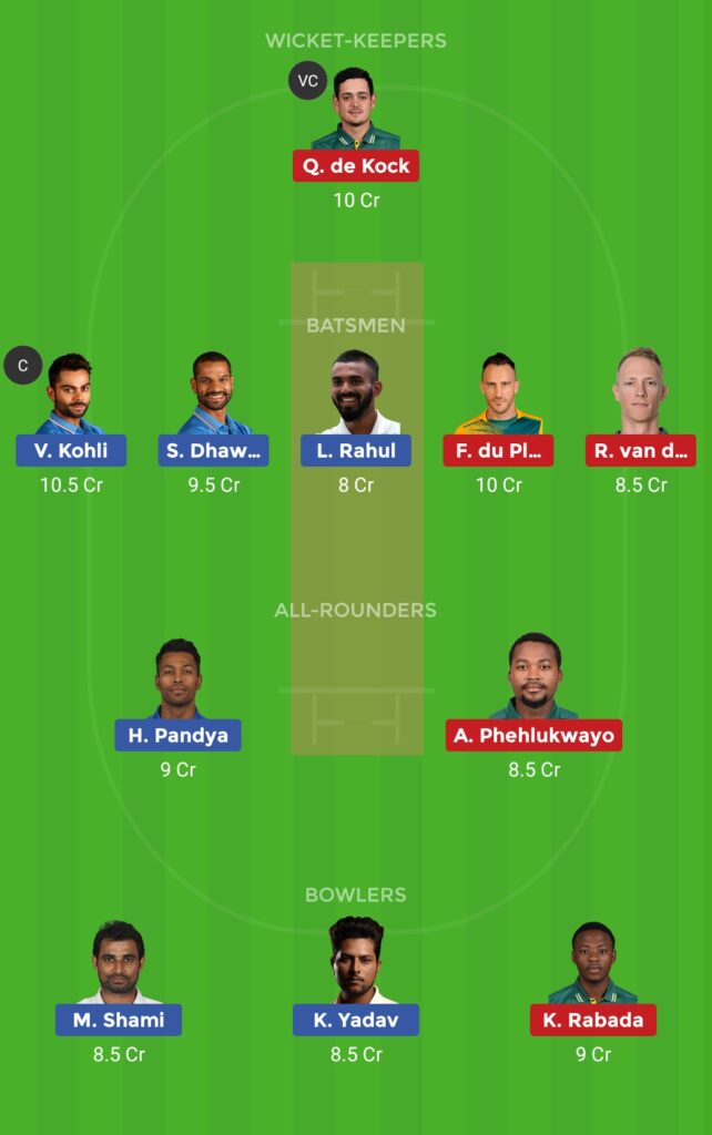 Small League Team SA vs IND