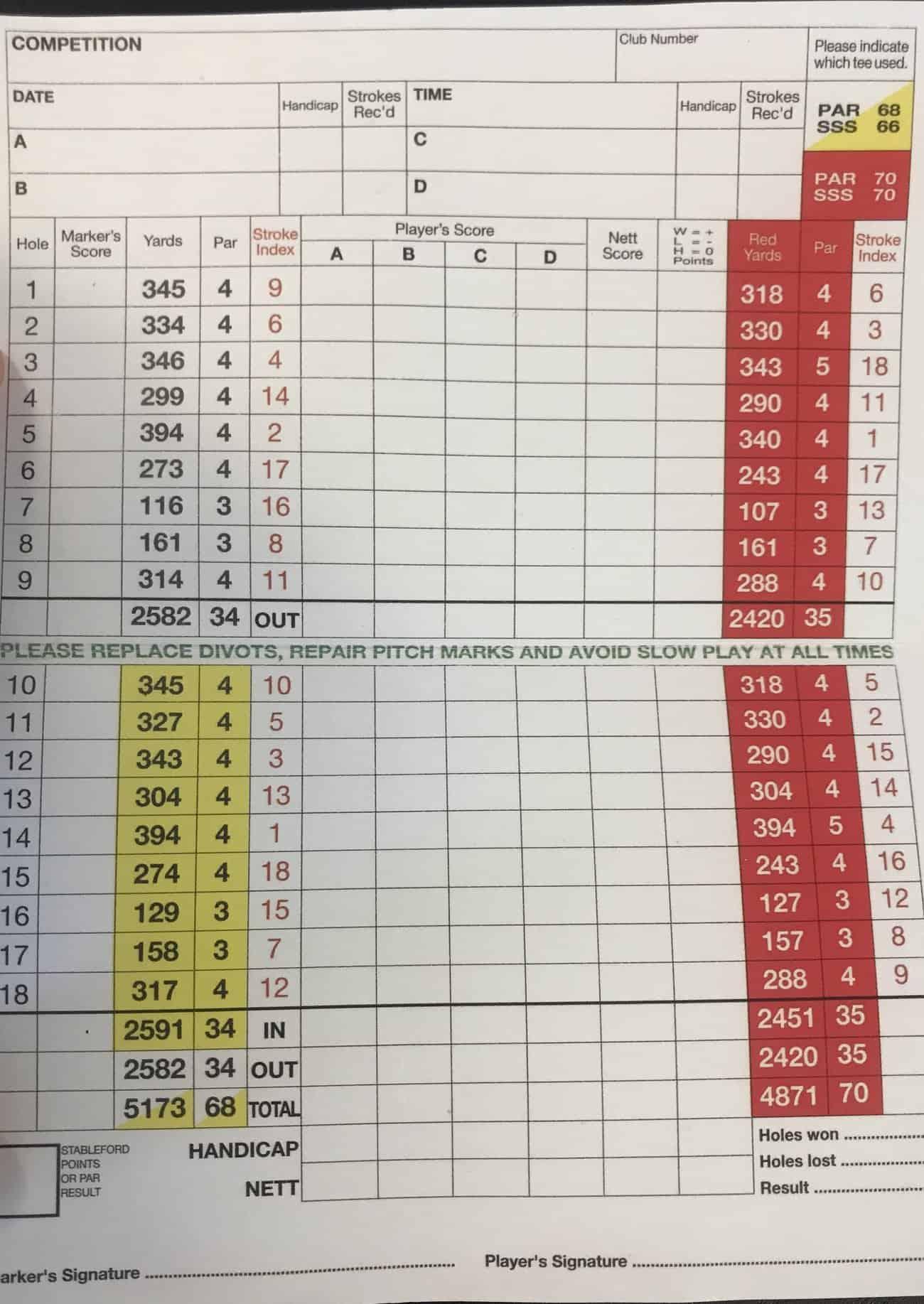 The Hebden Bridge scorecard