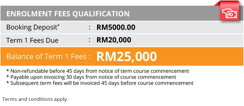 Table fees for enrolement at Oneosteo Academy - Term 1