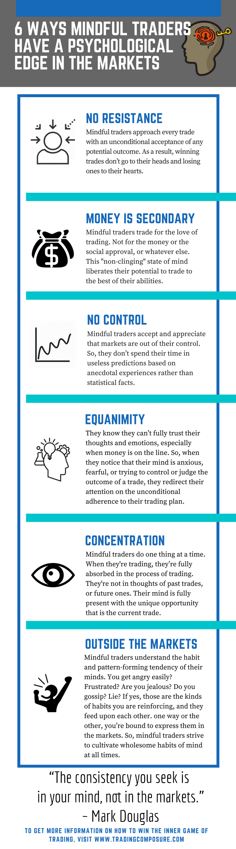 7 ways mindful traders have a psychological edge in the markets