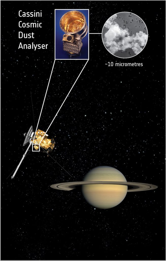 La sonda espacial Cassini analiza el polvo interestelar