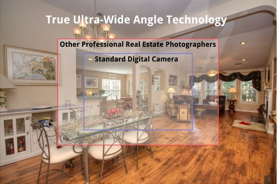 rental photo tips wide angle itrip