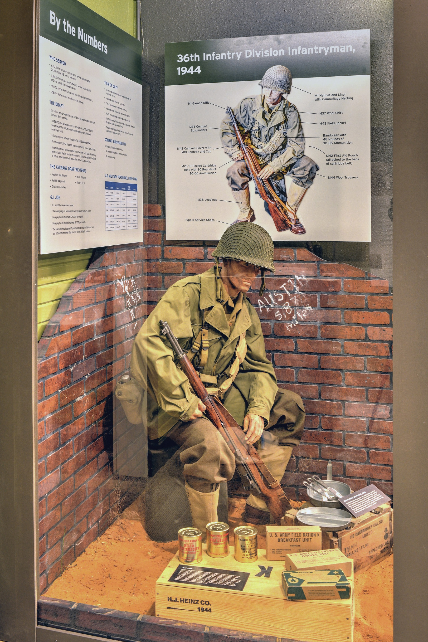 36th Infantry Division Gallery | The Texas Military Force Museum