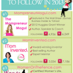 Mompreneur Blogs To Follow