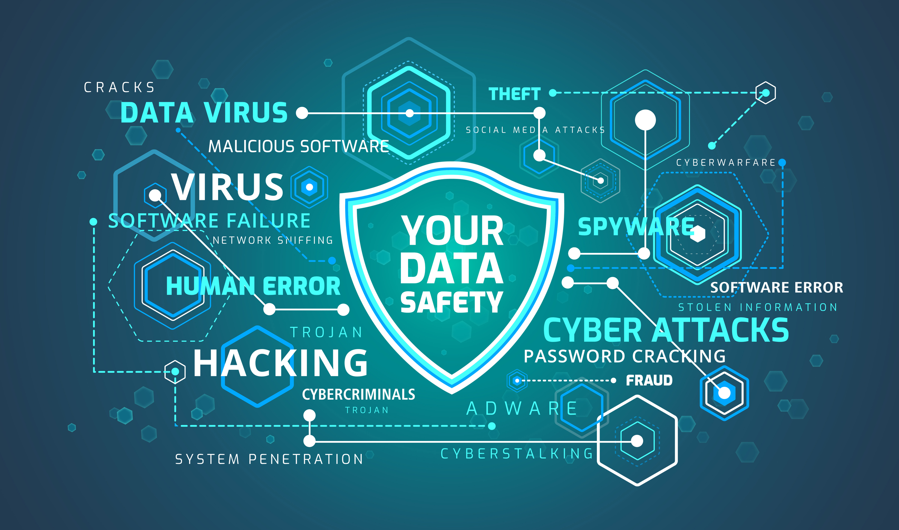 business it security services