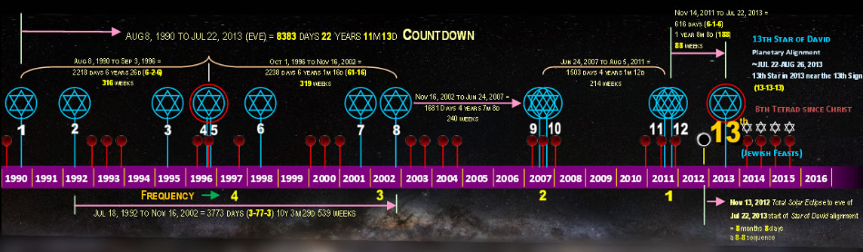 star_of_david_countdown