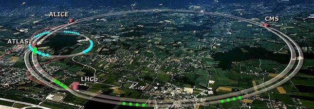 Large Hadron Collider complex and 27 kilometer mile long tunnel accelerator