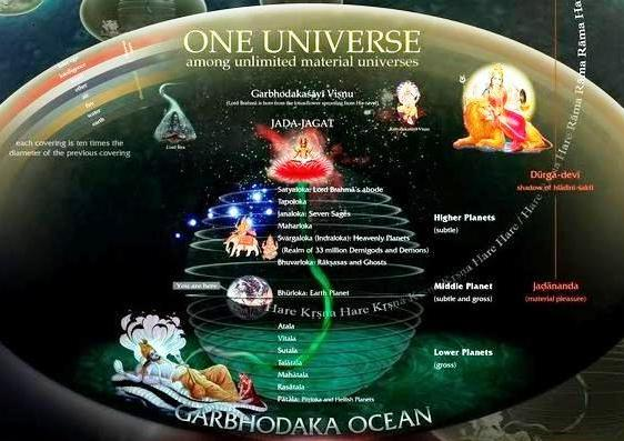 Our Universe-1