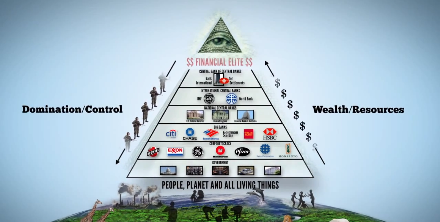 01-Pyramid-of-power-all-seeing-eye-financial-elite-e1434752069124