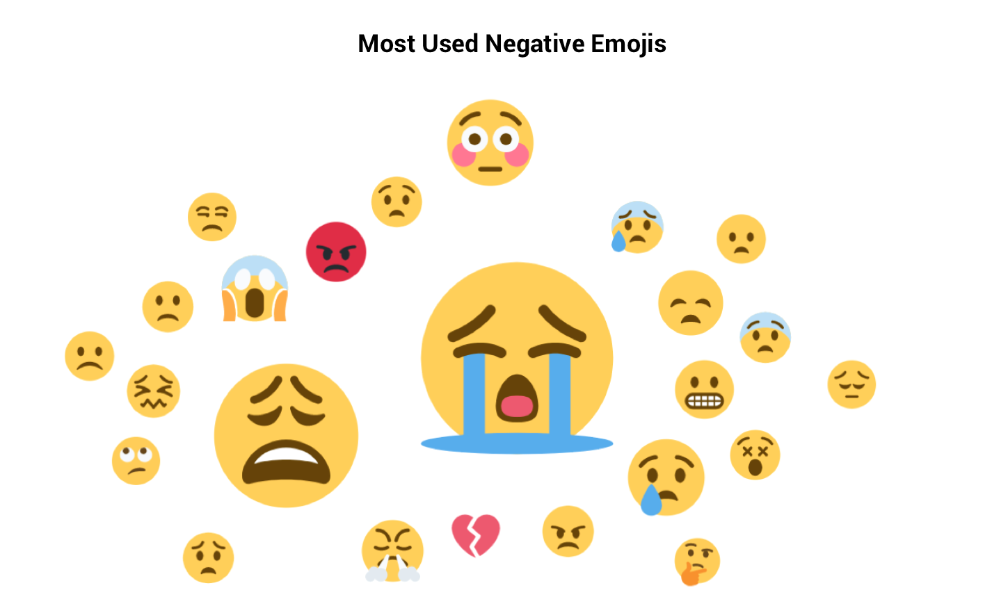 The Most Negative Places On Earth (According To Emojis)