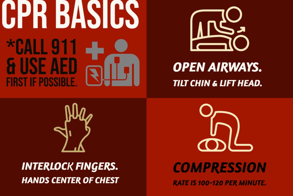 CPR infographic, how to do cpr