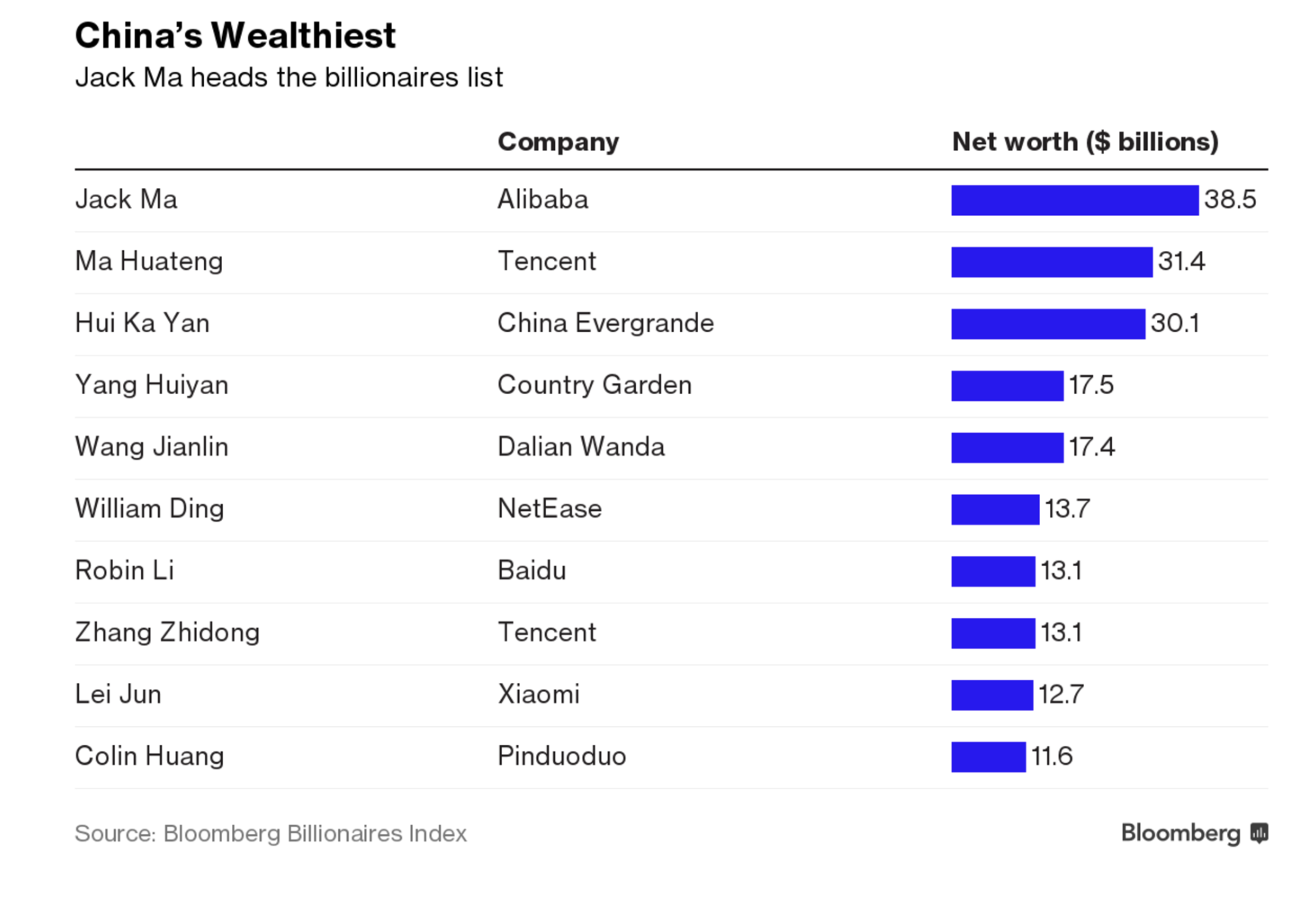 chinas richest people-life quest journal