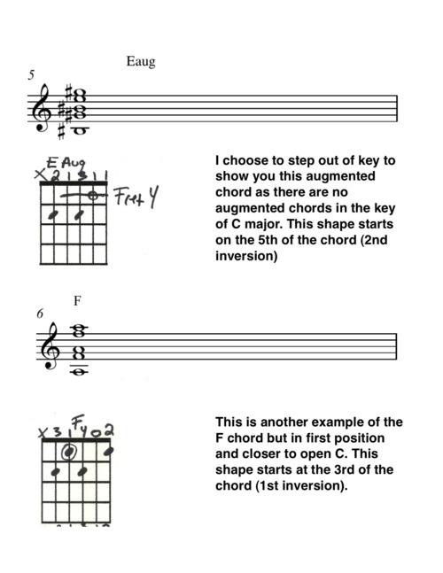 Variation on Open C Tuning 3