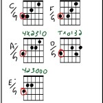Slash chords in G position with 3rds