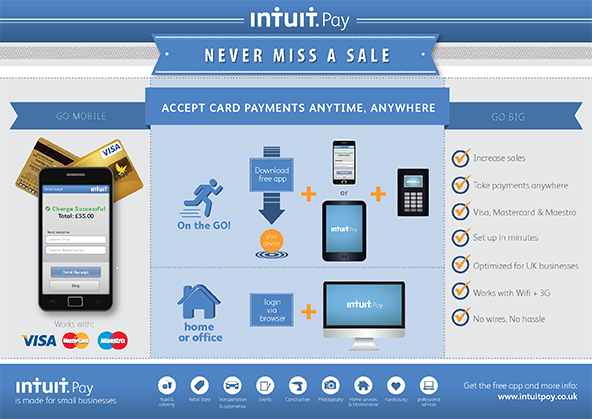 Squaring up Credit Card Acceptance in the U.K., Intuit Edition
