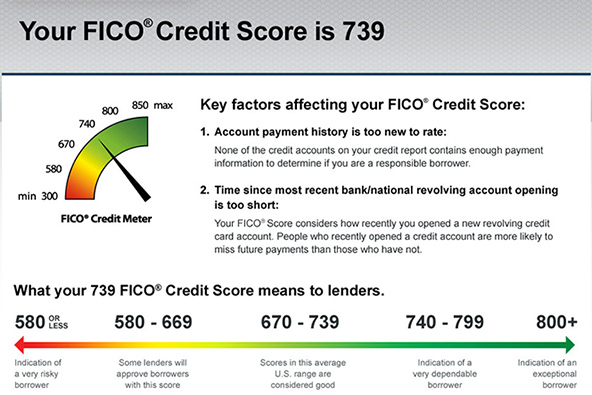Free Credit Scores for All, Discover Edition