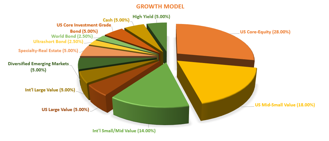 growth-model-png