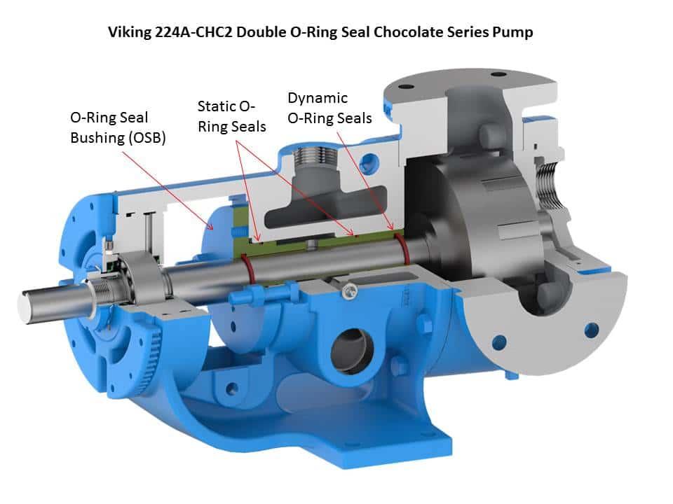 http://secureservercdn.net/198.71.233.163/l4p.25e.myftpupload.com/wp-content/uploads/viking-224a-chc2-double-oring-seal-chocolate-series-pump.jpg?time=1562938084