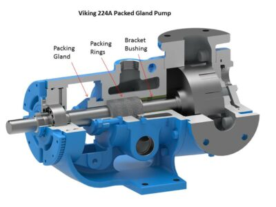 viking-224a-packed-gland-pump