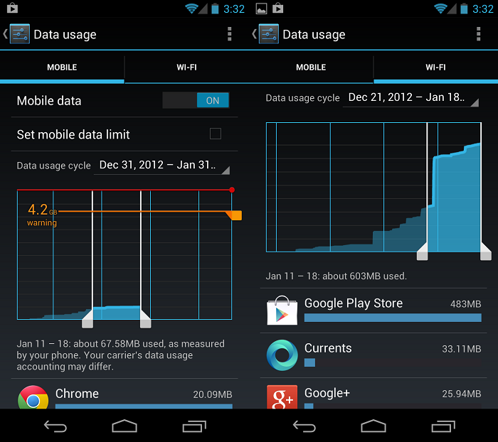 Android 4.0+ tip: How to Easily View and Manage Data Usage