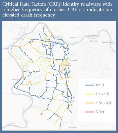 Critical Rate Factors (CRFs) identify roadways with a higher frequency of crashes. CRF > 1 indicates an elevated crash frequency. Map of Boone County showing the majority of roads, especially rural roads, are < 1.0. There are some small areas which are listed as 3.01+ but the majority are 3.0 or less.