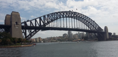 Information about Sydney