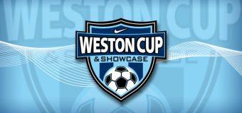 WestonCup & Showcase