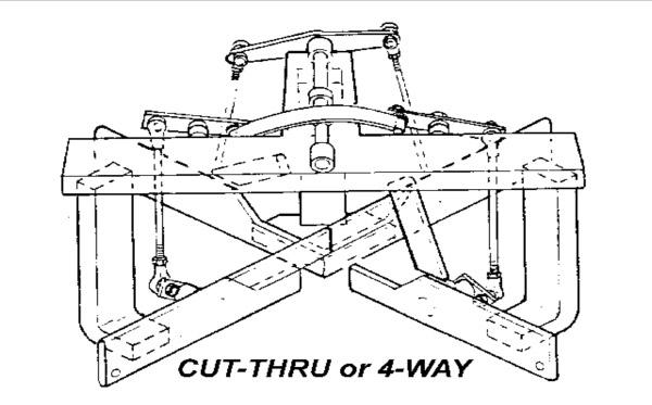 4002 Automatic Cut-Thru Switch