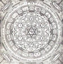 Overview: Lurianic Kabbalah and Mysticism