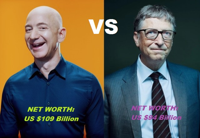 World's richest man