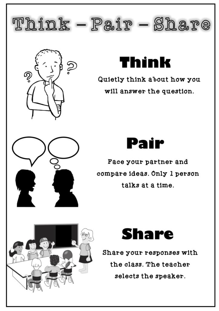 ThinkPairSharePosterPrintable (1)