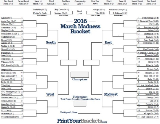Tournament Talk–Things to think about before you finalize your bracket…