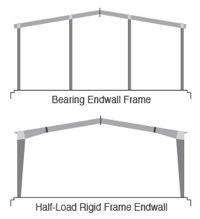 bearing-endwall-frame