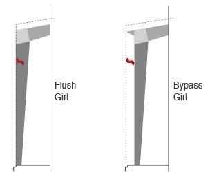 flush-bypass-girt