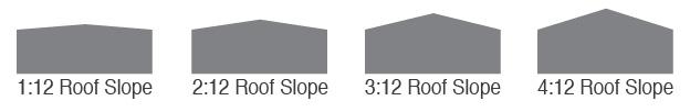 roof-shape