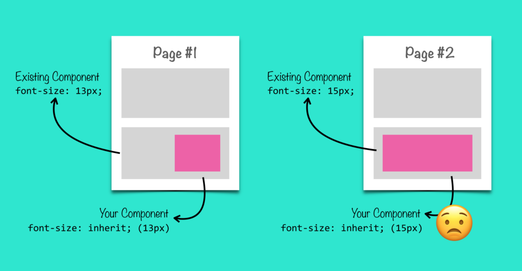 example of developing directly in the app vs in the living style guide