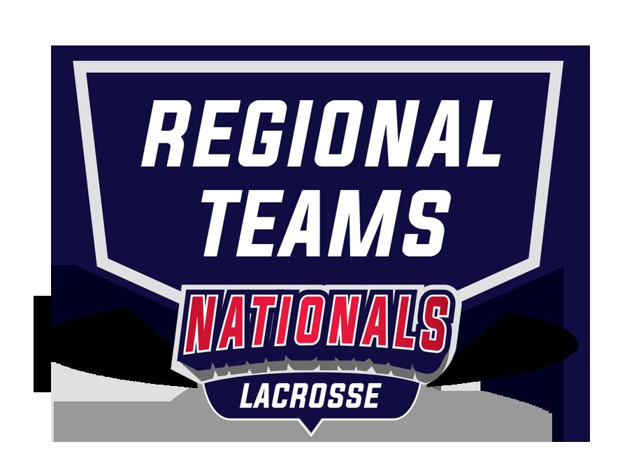 regionalteams