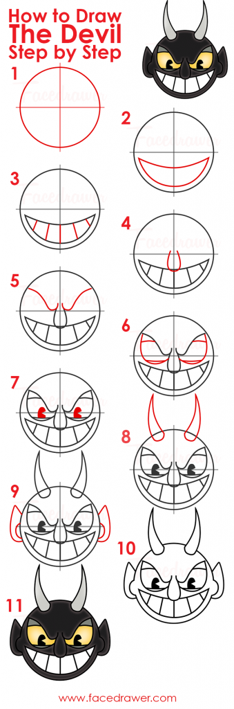 how to draw the devil from cuphead step by step infographic