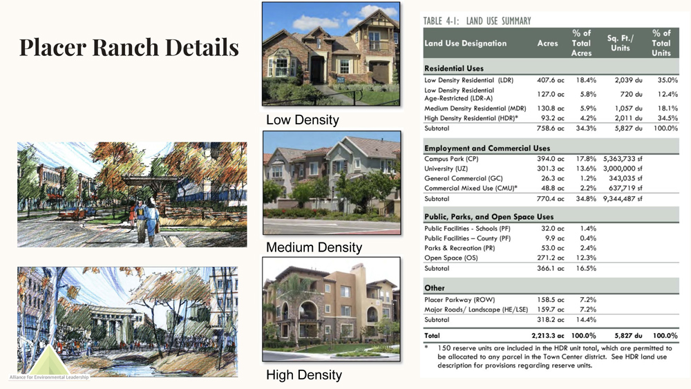 Sunset Area Site Analysis Slide__Page_40