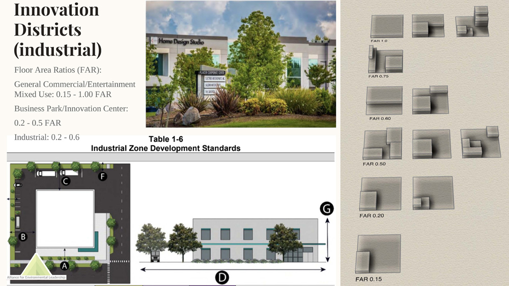 Sunset Area Site Analysis Slide__Page_42