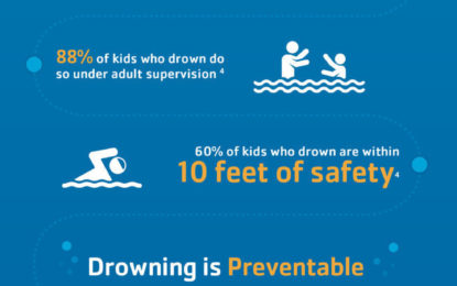 The Y to Offer 18,000 At-Risk Youth Free Access to Safety Around Water Program