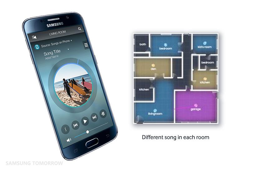 Samsung Multiroom: una nueva experiencia de audio